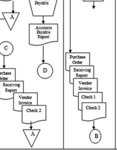 Flowchart problem ashton fleming has decided to document and analyze the accounts payable process at   so transition  computerized system also solved read explanation of proce rh chegg