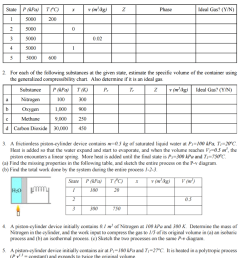 water phase diagram table wiring diagram cansolved find the missing properties in the table for water [ 824 x 1024 Pixel ]