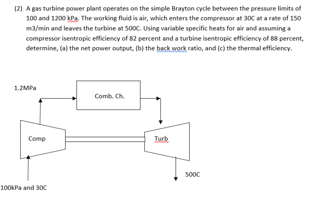 medium resolution of a gas turbine power plant operates on the simple b