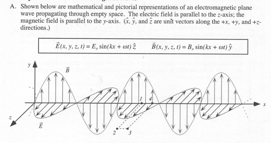 Solved: A. Shown Below Are Mathematical And Pictorial Repr