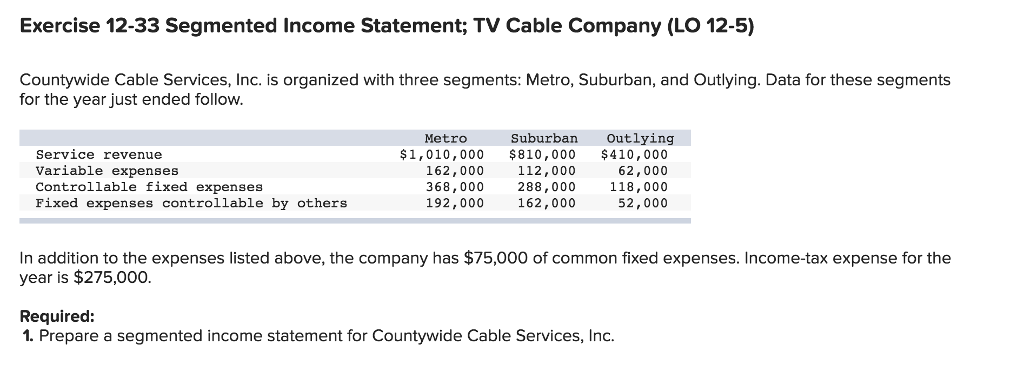 Solved: Exercise 12-33 Segmented Income Statement; TV Cabl