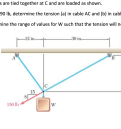 problem 5 two cables are tied together at c and are loaded as shown draw a free body diagram  [ 2006 x 1082 Pixel ]