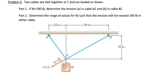 small resolution of problem 5 two cables are tied together at c and are loaded as shown draw a free body diagram