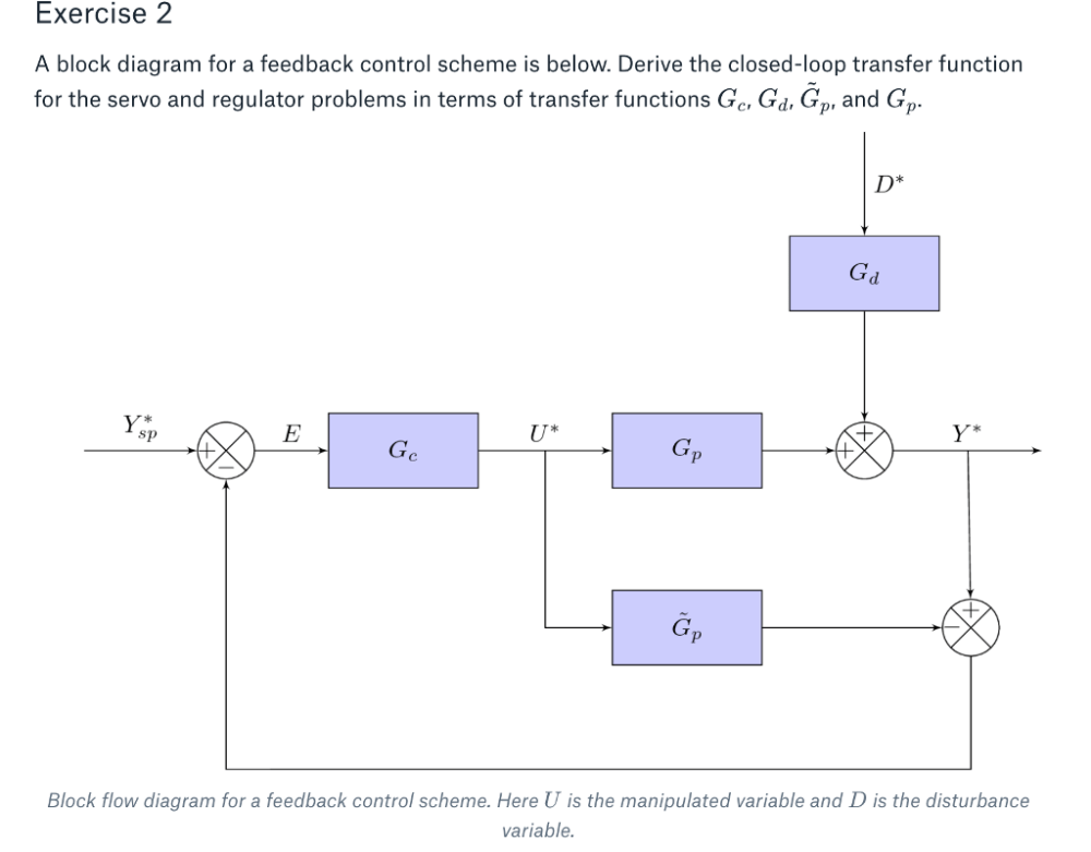 medium resolution of exercise 2 a block diagram for a feedback control scheme is below derive the closed