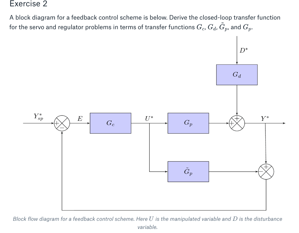 hight resolution of exercise 2 a block diagram for a feedback control scheme is below derive the closed