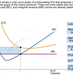 the following diagram shows a cost curve graph of a price taking firm that produces [ 1316 x 762 Pixel ]