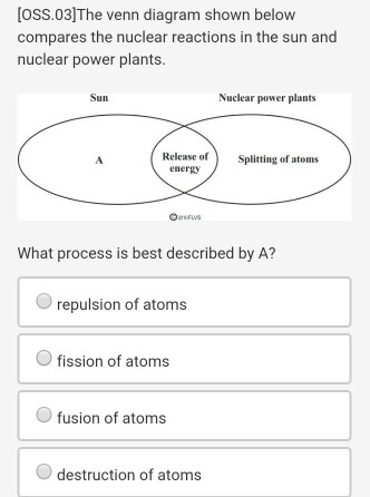 fission vs fusion venn diagram volvo s40 2004 wiring diagrams of nuclear and free for solved the shown below compares rh chegg com