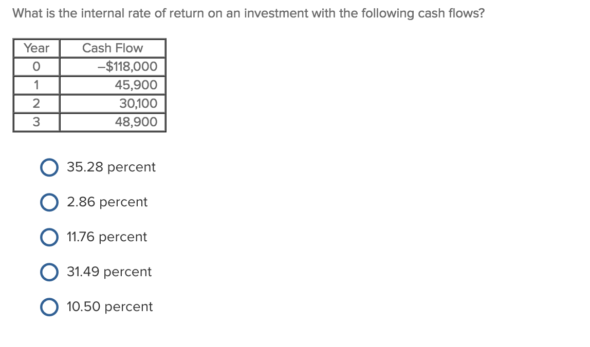 Solved: What Is The Internal Rate Of Return On An Investme