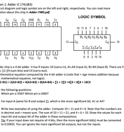 question 1 adder ic 74ls83 the circuit diagram and logic symbol are on [ 1024 x 878 Pixel ]