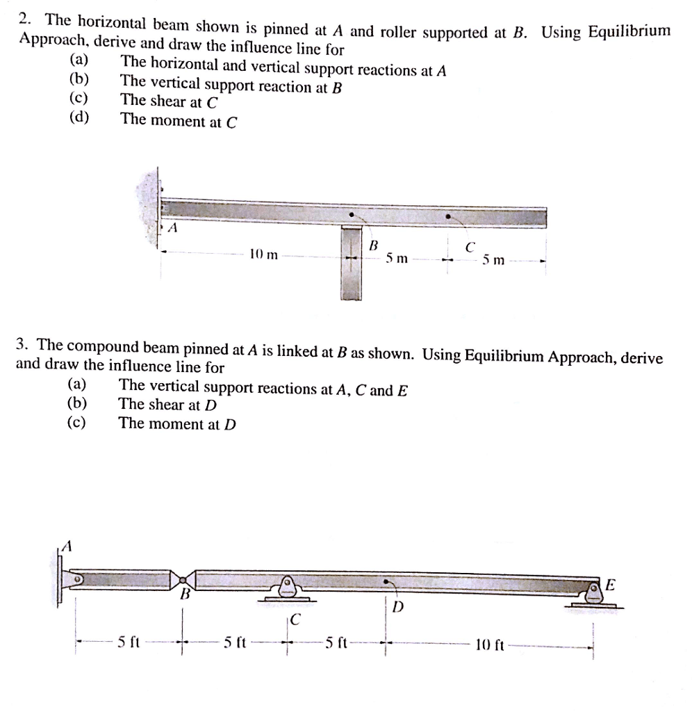 medium resolution of 2 the horizontal beam shown is pinned at a and roller supported at b