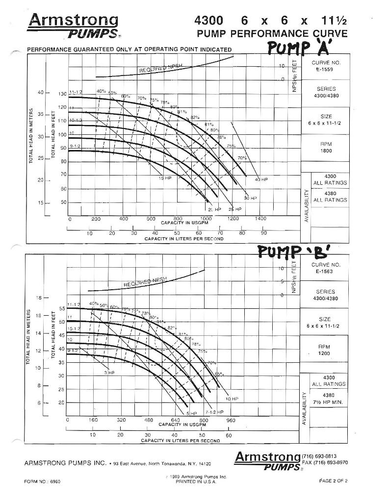 hight resolution of fluid mechanics