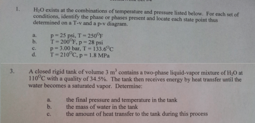 small resolution of h 2o exists at the combinations of temperature and