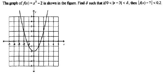 Solved: Tha Graph Of F(x) =x^2-2 Is Shown In The Figure. F