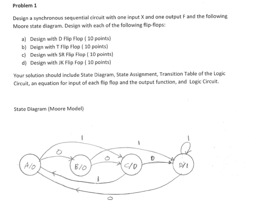medium resolution of problem 1 design a synchronous sequential circuit with one input x and one output f and