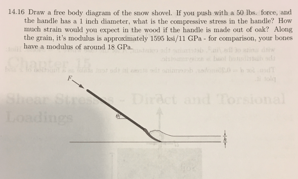 medium resolution of draw a free body diagram of the snow shovel if yo