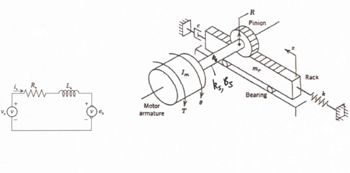 The DC-motor Driven Rack And Pinion Gear System Is