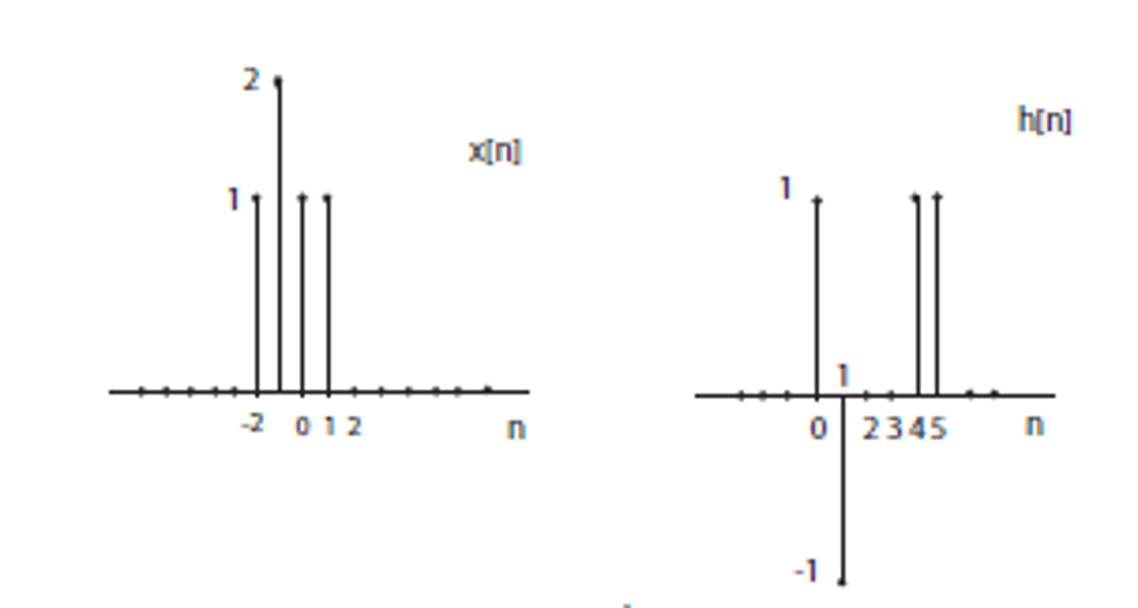Solved: For Each Of The Pairs Of Sequences In Figure Below