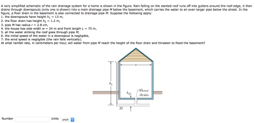 small resolution of a very simplified schematic of the rain drainage s