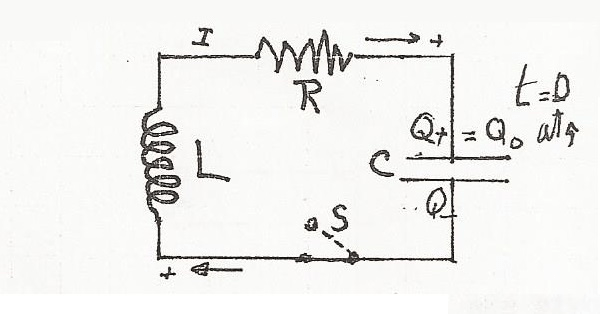 Solved: A Series Inductor-resistor-capacitor, (RLC), Circu