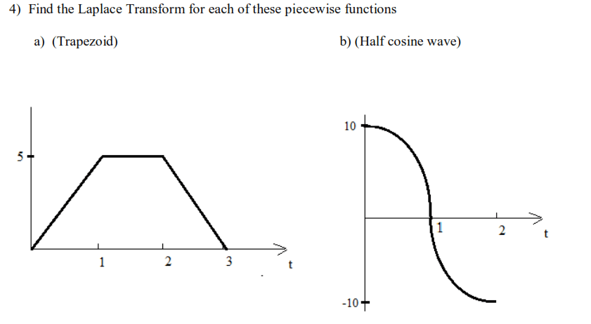 Solved: Find The Laplace Transform For Each Of These Piece