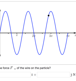 3 2 3 what is the force f w of the wire on the particle [ 1024 x 786 Pixel ]