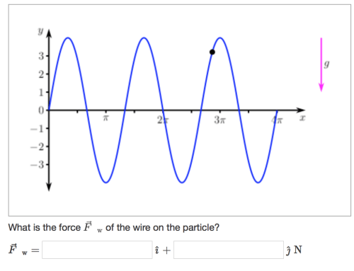 small resolution of 3 2 3 what is the force f w of the wire on the particle
