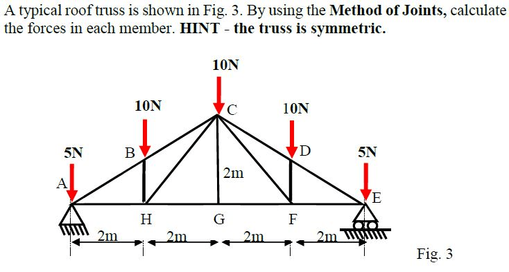 Solved: A Typical Roof Truss Is Shown In Fig. 3. By Using