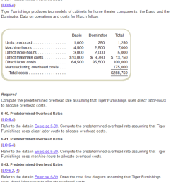 predetermined overhead rates tiger furnishings pr [ 919 x 1024 Pixel ]
