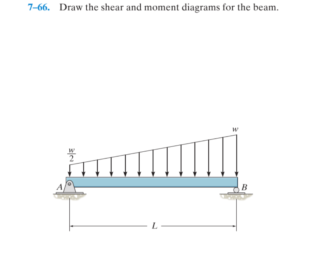 Solved: 7-66. Draw The Shear And Moment Diagrams For The B