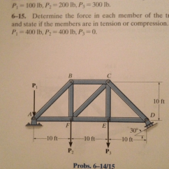 Truss Tension And Compression Diagram Automotive Relay Wiring Solved: P1 = 100 Lb, P2 200 P3 300 Lb. Determine T... | Chegg.com