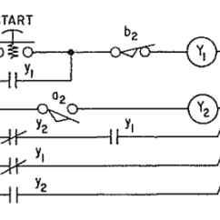 How To Read Solenoid Valve Diagrams 1998 Saturn Sl2 Stereo Wiring Diagram Solved Draw The Sequence Chart For Shown Pneumatic Ci Hint Know Why Left Block Is Shifted Look At Ladder And 5 3 Works In Next Page