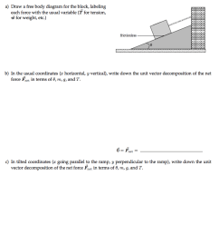 consider a motionless block of mass m on a frictionless slope held in place by a [ 854 x 1024 Pixel ]