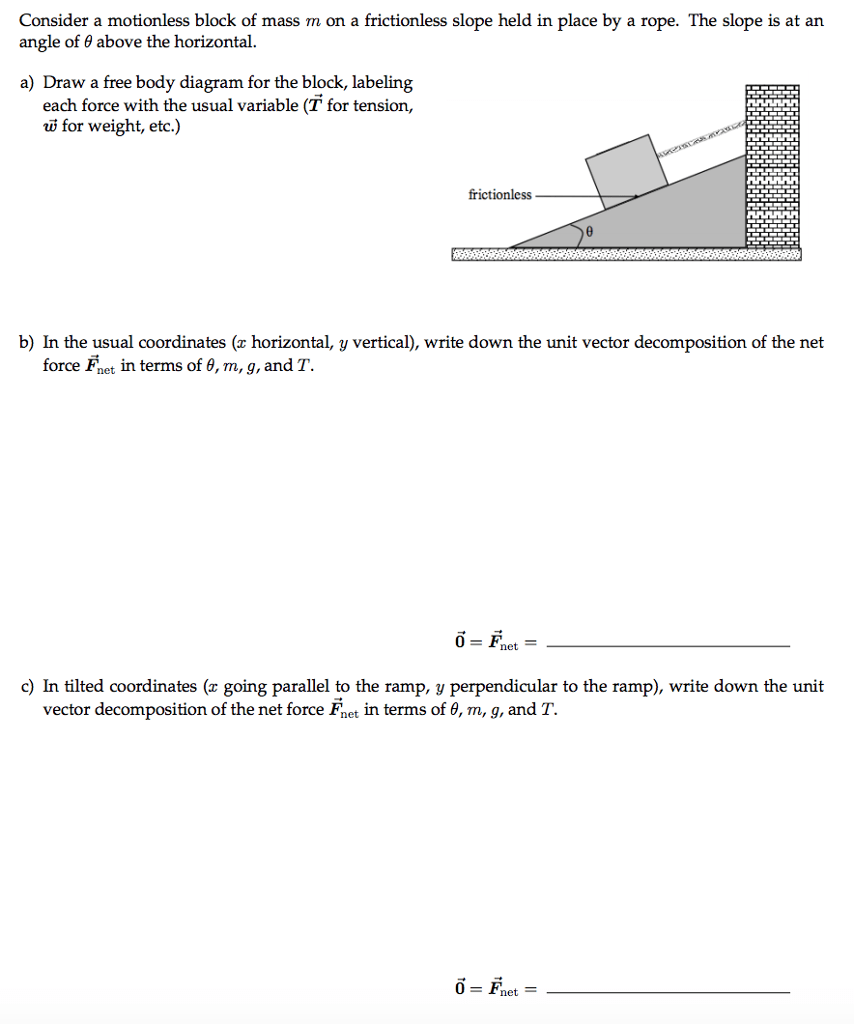 hight resolution of consider a motionless block of mass m on a frictionless slope held in place by a