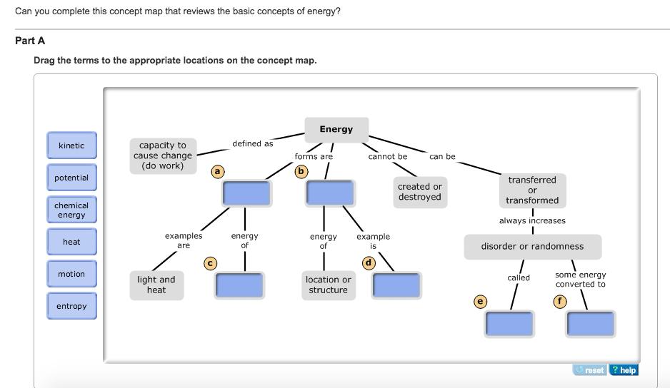 Concept Map Nervous System Answers.Nervous System Concept Map Key