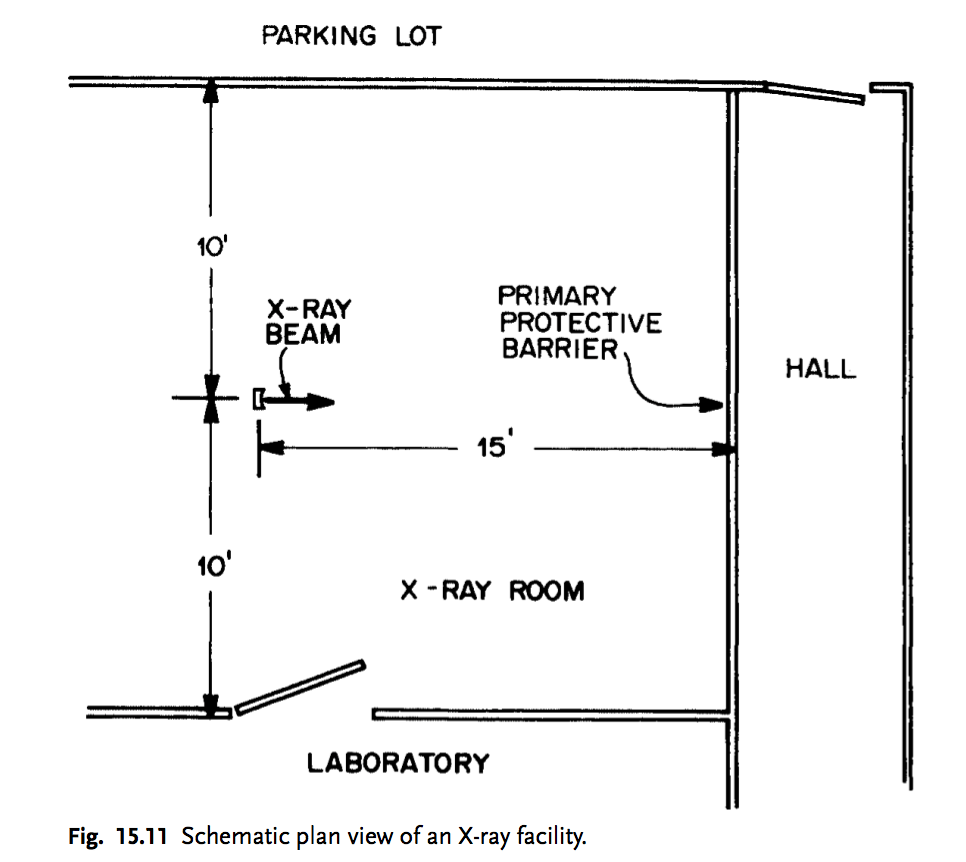 medium resolution of parking lot 10 x ray beam primary protective barrier hall 15 10 x ray