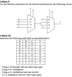 problem 9 give the boolean expression for the function performed by the following circuit  [ 994 x 1014 Pixel ]