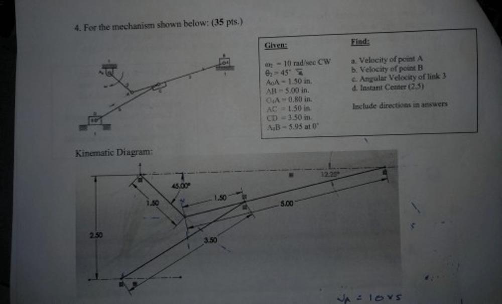 medium resolution of for the mechanism shown below kinematic diagram
