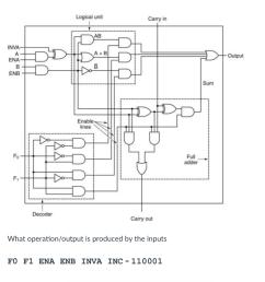 logic diagram of 8 bit alu wiring diagram centre8 bit alu logic diagram wiring diagram technic [ 910 x 1024 Pixel ]