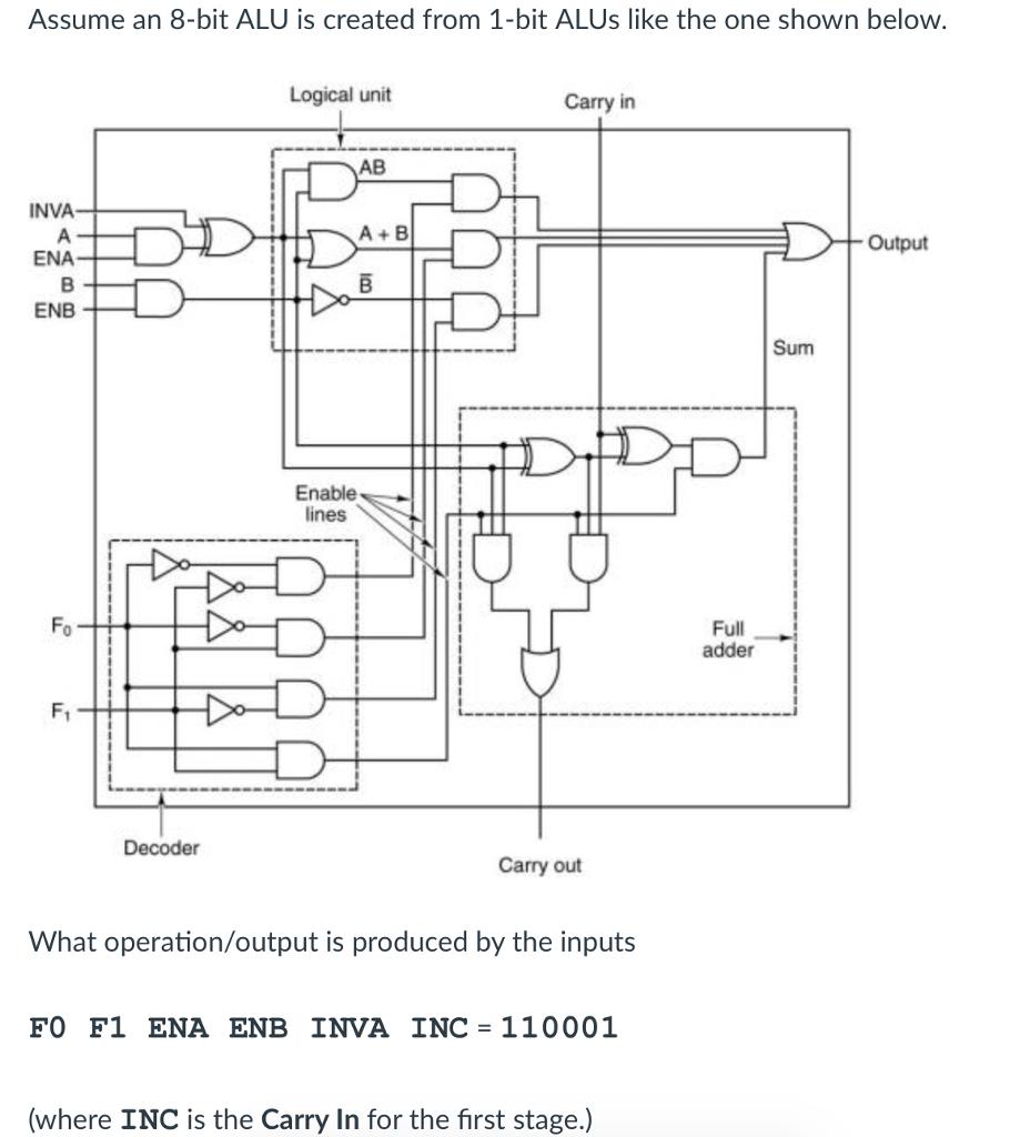 hight resolution of logic diagram of 8 bit alu wiring diagram centre8 bit alu logic diagram wiring diagram technic