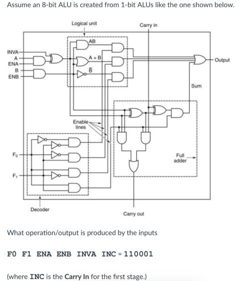 small resolution of logic diagram of 8 bit alu wiring diagram centre8 bit alu logic diagram wiring diagram technic