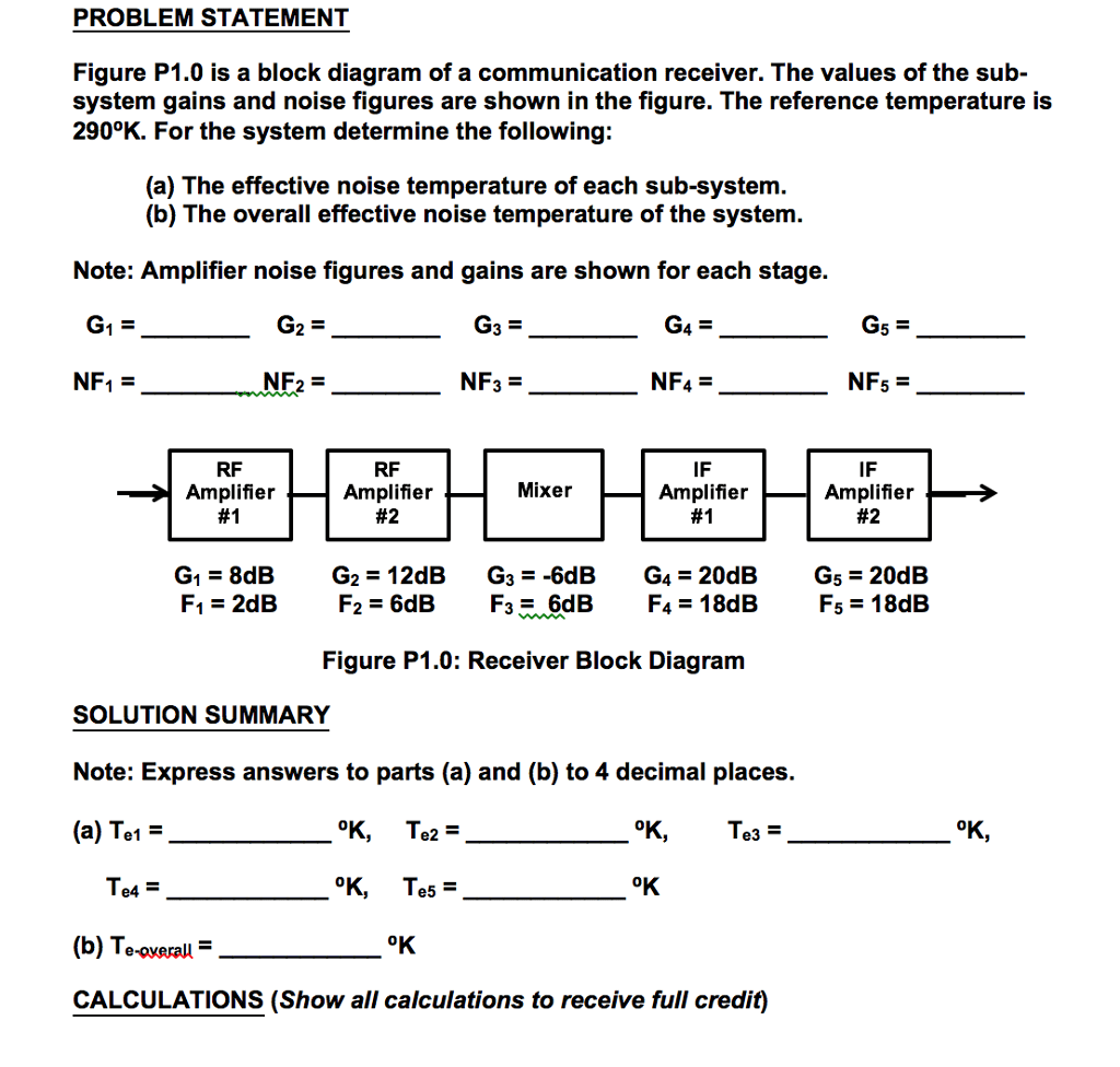 hight resolution of problem statement figure p1 0 is a block diagram of a communication receiver the