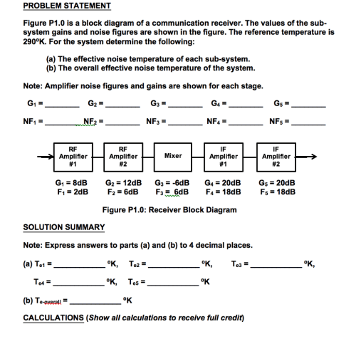 small resolution of problem statement figure p1 0 is a block diagram of a communication receiver the