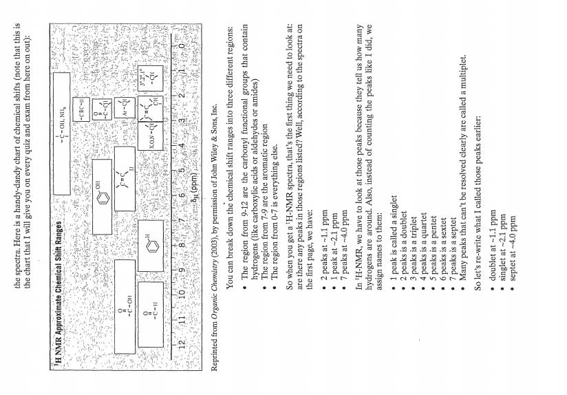 Solved: A. Spectroscopic Analysis H-NMR Spectroscopy One O