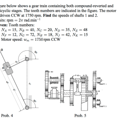 figure below shows a gear train containing both compound reverted and epicyclic [ 1024 x 875 Pixel ]