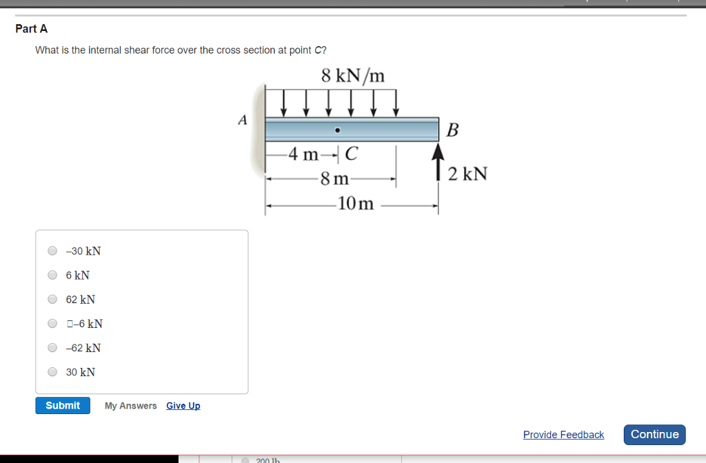 Solved: What Is The Internal Shear Force Over The Cross Se