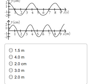 Solved: A Wave Pulse Traveling To The Right Along A Thin C