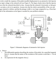question we wish to study the response of the pintle needle displacement in an automotive fuel injector to the input voltage to the solenoid coil see  [ 1024 x 1002 Pixel ]