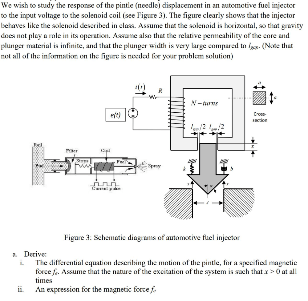 medium resolution of question we wish to study the response of the pintle needle displacement in an automotive fuel injector to the input voltage to the solenoid coil see