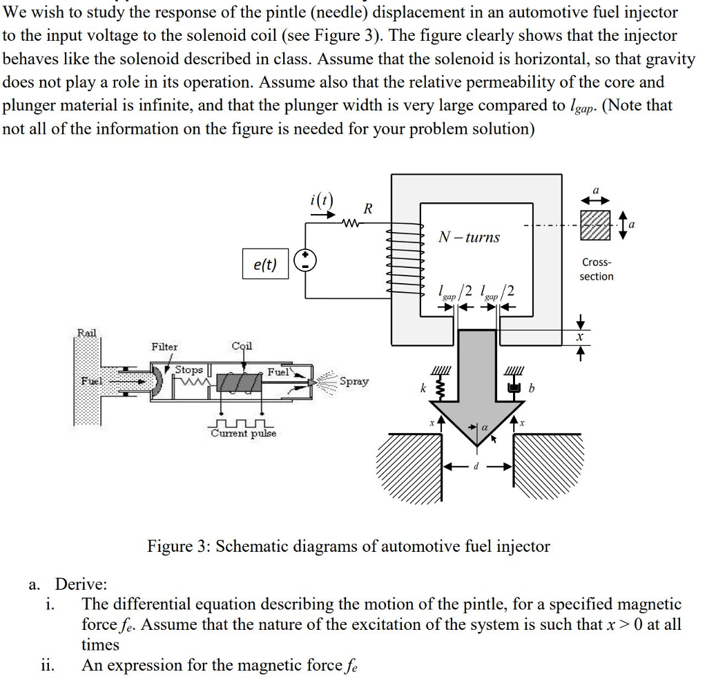 hight resolution of question we wish to study the response of the pintle needle displacement in an automotive fuel injector to the input voltage to the solenoid coil see