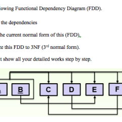 Functional Dependency Diagram Western Snow Plow Wiring Solved Consider The Following Diagr